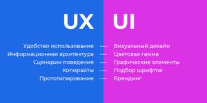 UX/UI-дизайнер: как освоить востребованную профессию в геймдеве Фото 1